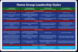 HG-LeadershipStyles